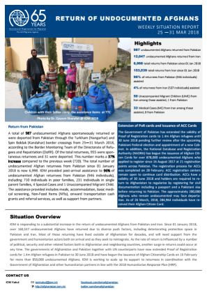 Afghanistan  Return Of Undocumented Afghans Weekly Situation Report