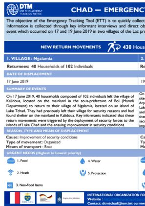 Chad — Emergency Tracking Tool Report 16 (17—19 June 2019