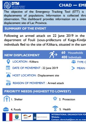Chad — Emergency Tracking Tool Report 17 (22 June 2019